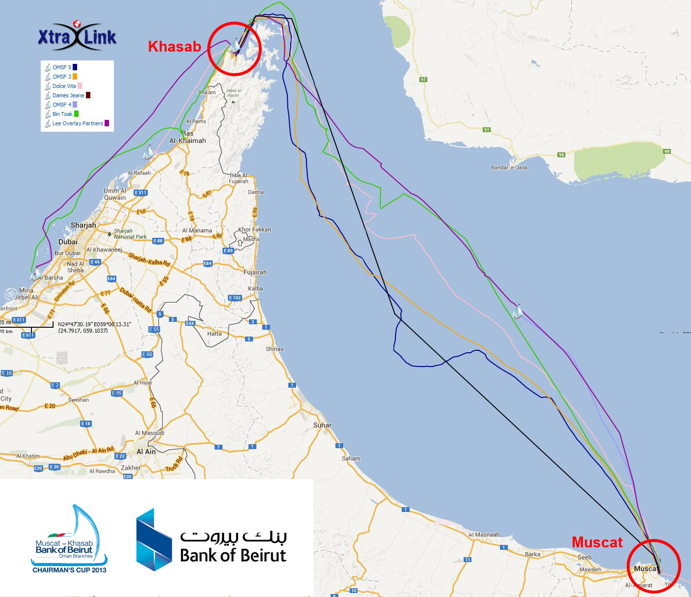 2013 Bank of Beirut Chairman's Cup Tracking